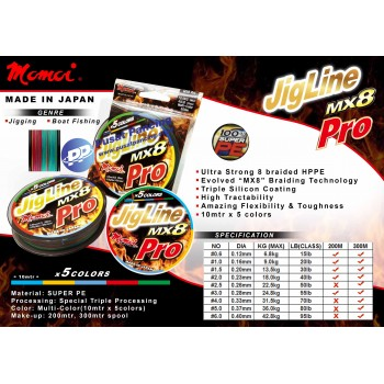 Senar Momoi Jigline MX8 Pro 300M (Multi)