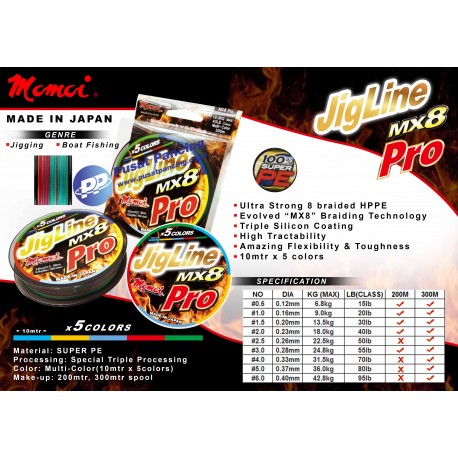Senar Braid Momoi Jigline MX8 Pro 300M (Multi)