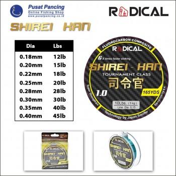 Radical Shirei-Kan