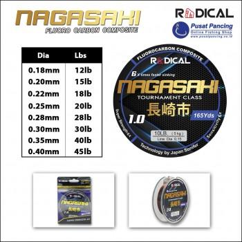 Radical Nagasaki